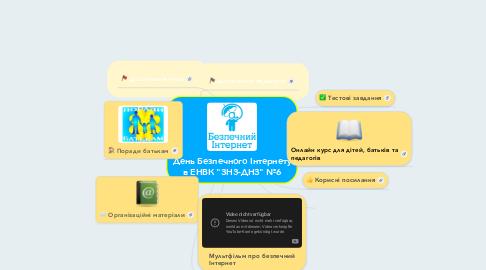 """Mind Map: День Безпечного Інтернету в ЕНВК """"ЗНЗ-ДНЗ"""" №6"""