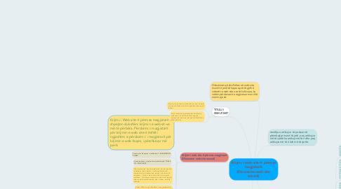 Mind Map: Krijimi i web site-it përmes magjistarit (Discussion web site wizard)