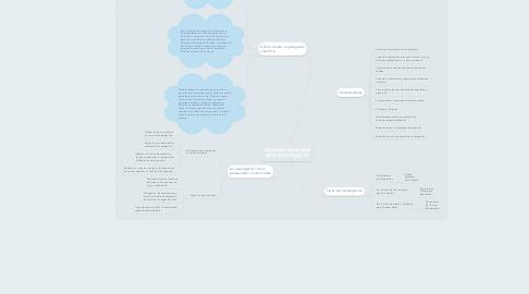 Mind Map: Aspectos Generales de la Investigación