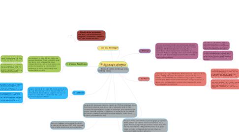 Mind Map: Sociología y Estética Comunicacional