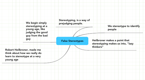 Mind Map: False Stereotypes