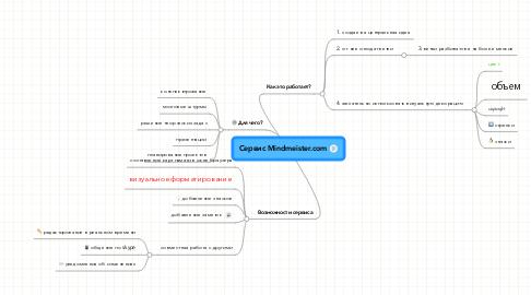 Mind Map: Сервис Mindmeister.com