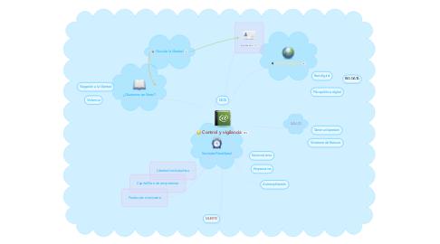 Mind Map: Control y vigilancia