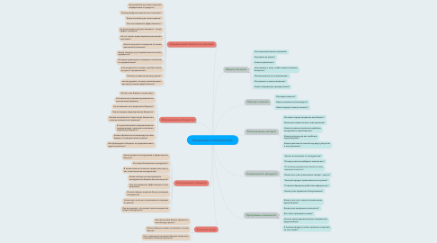 Mind Map: Выявление потребностей