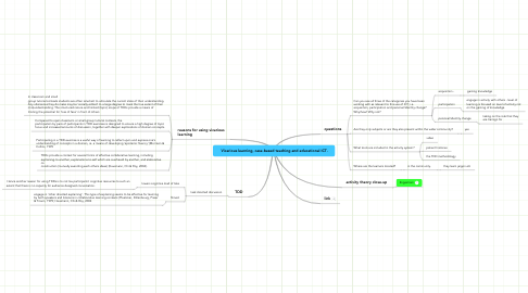Mind Map: Vicarious learning, case-based teaching and educational ICT.
