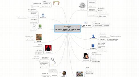 Mind Map: POP - Come Preparare la Tua Prima Newsletter ***Gli Elementi Chiave***