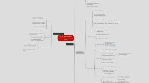 Mind Map: Cumbre Mundial sobre la Sociedad de la Información (CSMI)