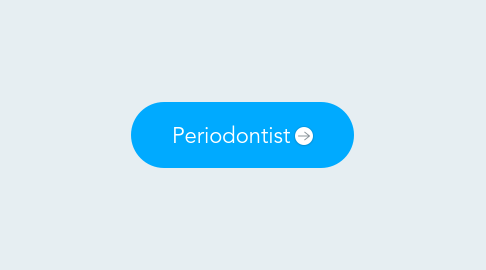 Mind Map: Periodontist