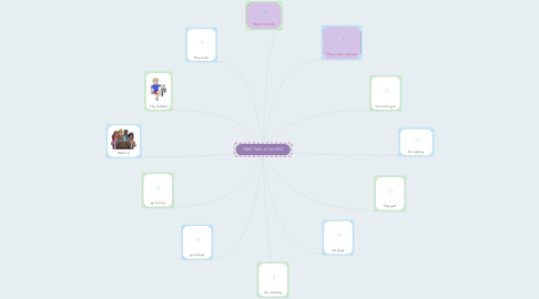 Mind Map: FREE TIME ACTIVITIES