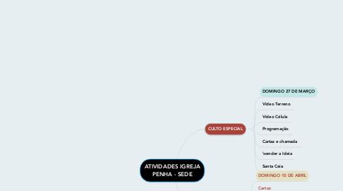 Mind Map: SEXTA DA LIBERTAÇÃO