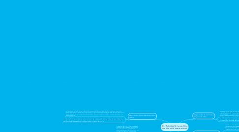 Mind Map: S3. Actividad 4. La política social a nivel internacional