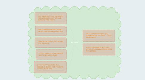 Mind Map: My  Friens