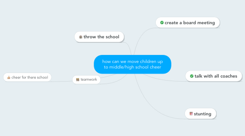 Mind Map: how can we move children up to middle/high school cheer