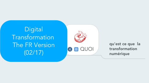 Mind Map: Digital Transformation  The FR Version (02/17)