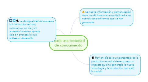 Mind Map: Hacia una sociedad de conocimiento
