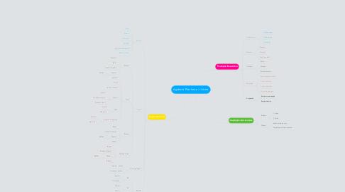 Mind Map: Agência Flecheira + Lítera