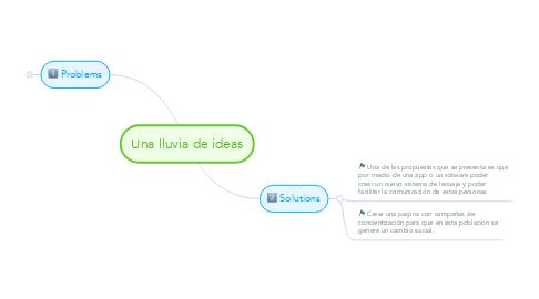 Mind Map: Una lluvia de ideas