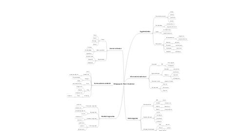 Mind Map: Pedagógusok Web 2.0 eszközei