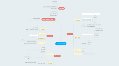 Mind Map: UTILITY SYSTEM