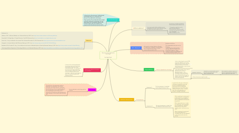 Mind Map: Discussion 2: Am I addicted to technology?   By: Nadia Shaikh