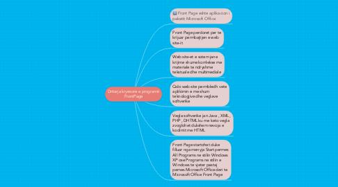 Mind Map: Dritarja kryesore e programit FrontPage