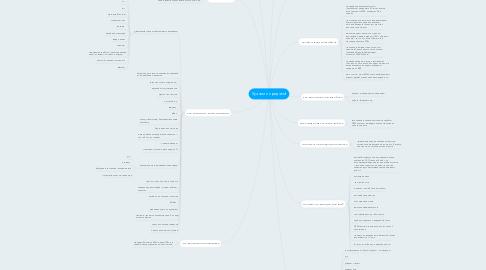 Mind Map: Хуячим и продаем!