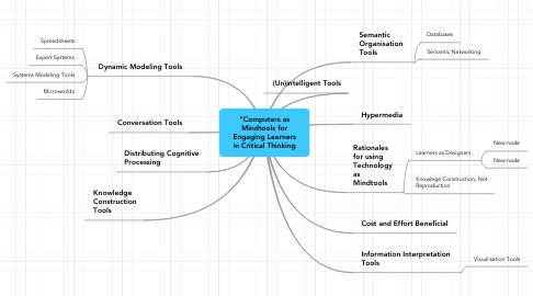 "Mind Map: ""Computers as Mindtools for Engaging Learners in Critical Thinking"
