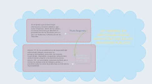Mind Map: LEY GENERAL DE RESPONSABILIDADES ADMINISTRATIVAS DE LOS SERVIDORES PÚBLICOS