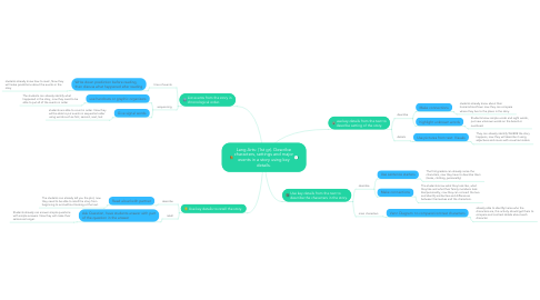 Mind Map: Lang Arts: (1st gr). Describe characters, settings and major events in a story using key details.