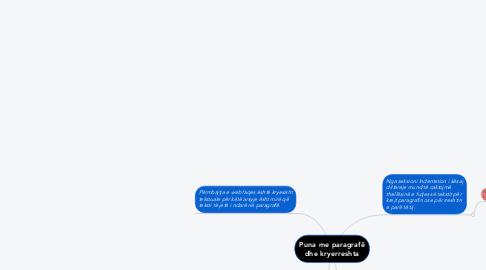Mind Map: Puna me paragrafë dhe kryerreshta