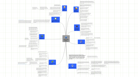 Mind Map: Orange County