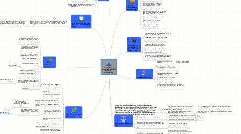 Mind Map: Orange CountyPublic School BoardMeeting    12/08/09 (RL)