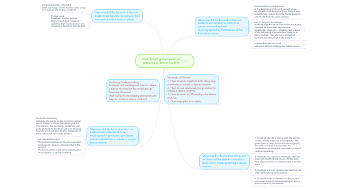 Mind Map: Unit: Small group work on creating a dance routine