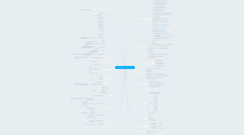 Mind Map: The Certified Rare Pepe EcoSystem