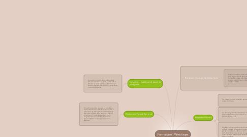 Mind Map: Formatizimi i Web faqes