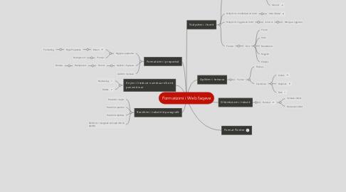 Mind Map: Formatizimi i Web faqeve