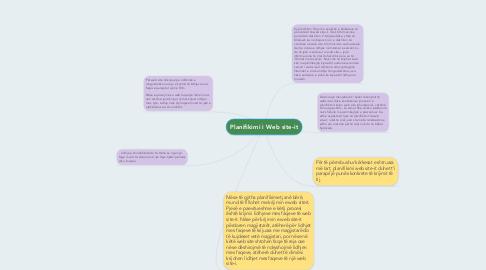 Mind Map: Planifikimi i Web site-it