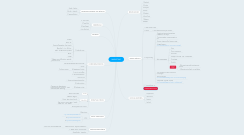 Mind Map: MARKETING