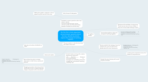 Mind Map: Zin! Zin! Zin! a Violin objectives; ask and answer questions about the text, identify key details, explore the concept of working together.