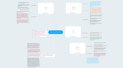 Mind Map: What have you learned from your audience feedback?
