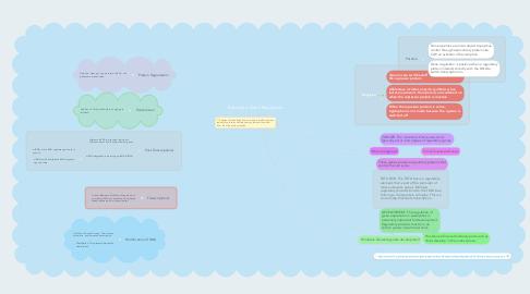 Mind Map: Eukaryotic Gene Regulation