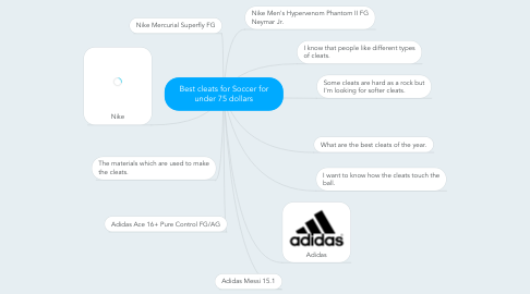 Mind Map: Best cleats for Soccer for under 75 dollars