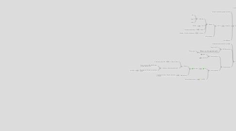 Mind Map: Politique qualité de l'OPCA
