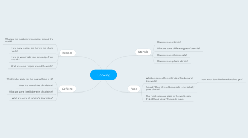 Mind Map: Cooking