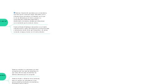 Mind Map: TIPOS DE SISTEMAS.