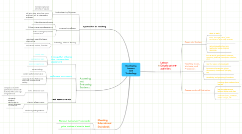 Mind Map: Developing Lessons with Technology