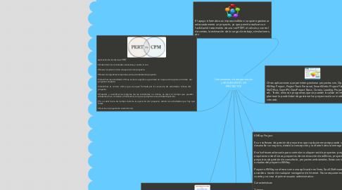 Mind Map: Herramientas de programación y SEGUIMIENTO DE PROYECTOS