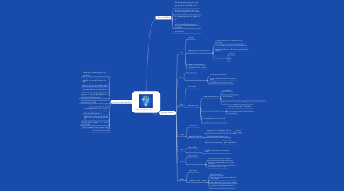 Mind Map: Diện mạo FEC 2017