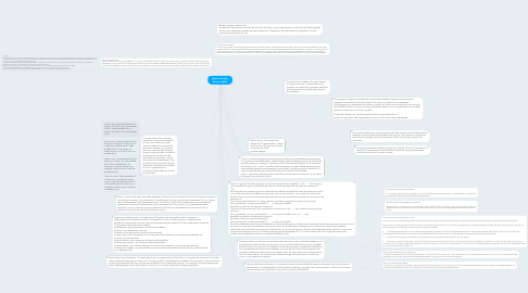 Mind Map: Modelo Entidad - Relacion (MER)