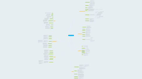 Mind Map: 5.- Programación estructurada